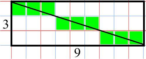 The Secret Garden of Maths » The Diagonal Problem (2 dimensions)