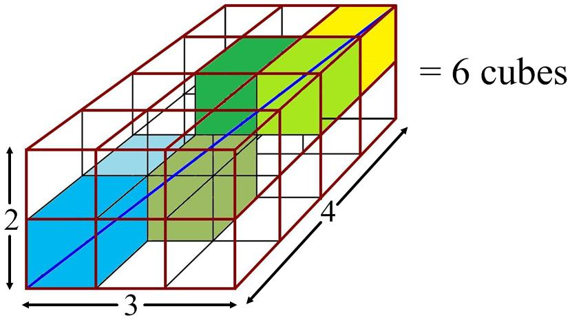 cuboid_colour2 Diagram 1